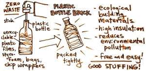 Plastic Bottle Brick small